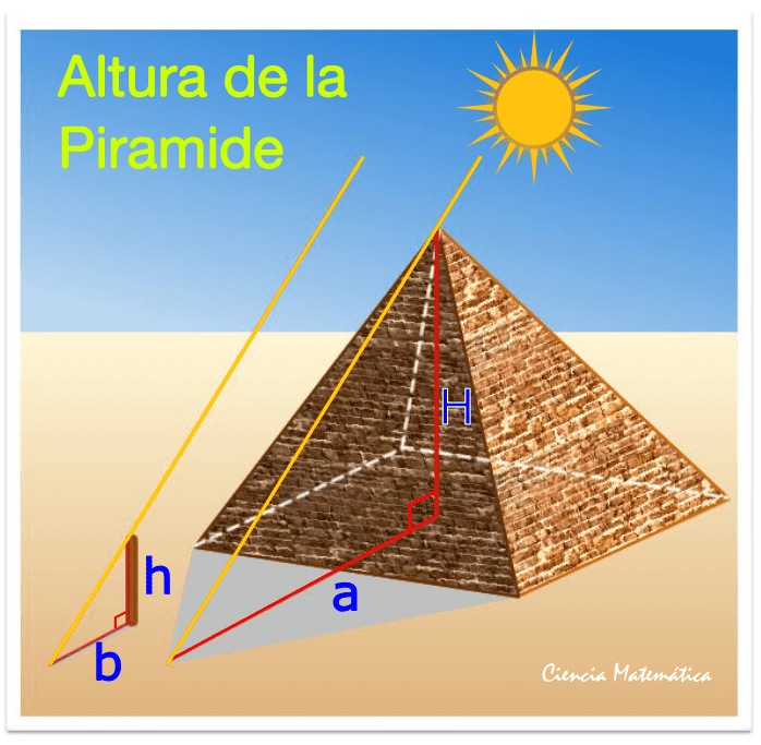 height of the Pyramid